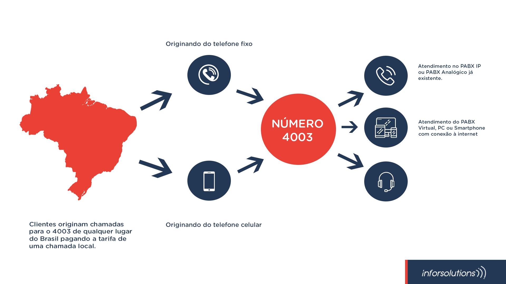 mapa-4003